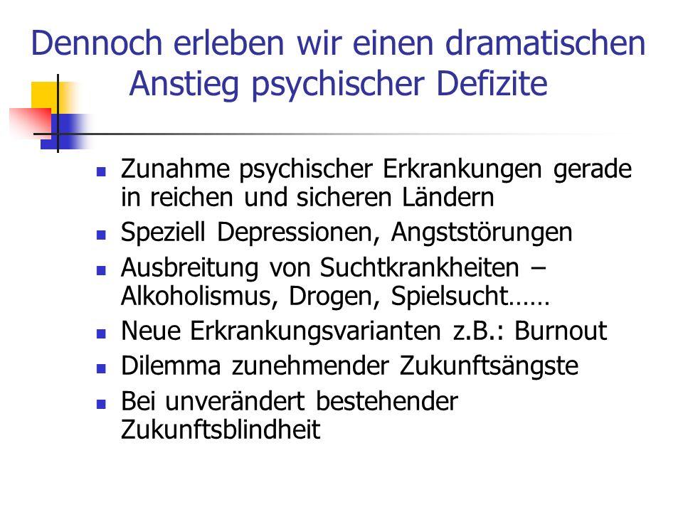 Dennoch erleben wir einen dramatischen Anstieg psychischer Defizite Zunahme psychischer Erkrankungen gerade in reichen und sicheren Ländern Speziell D