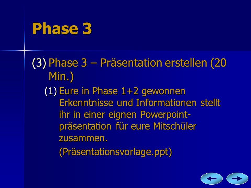 Phase 3 (3)P hase 3 – Präsentation erstellen (20 Min.) (1)E ure in Phase 1+2 gewonnen Erkenntnisse und Informationen stellt ihr in einer eignen Powerp