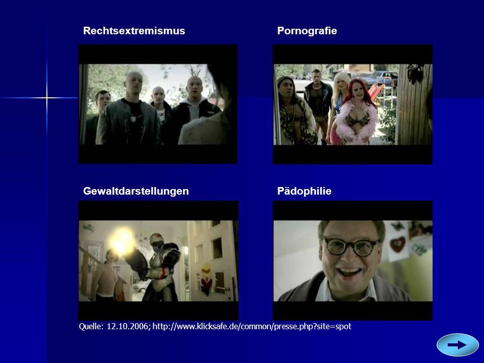 Rechtsextremismus Gewaltdarstellungen Pornografie Pädophilie Quelle: 12.10.2006; http://www.klicksafe.de/common/presse.php?site=spot