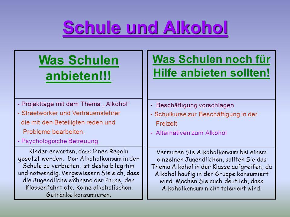 Schule und Alkohol Was Schulen anbieten!!! - Projekttage mit dem Thema Alkohol - Streetworker und Vertrauenslehrer die mit den Beteiligten reden und P