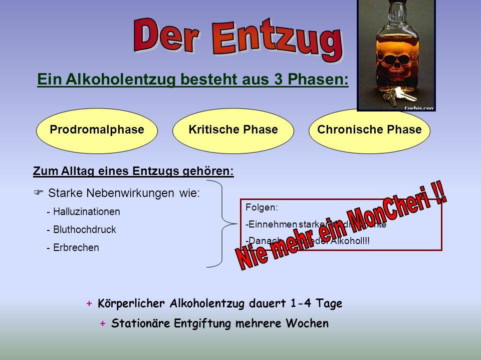 Ein Alkoholentzug besteht aus 3 Phasen: ProdromalphaseChronische PhaseKritische Phase Zum Alltag eines Entzugs gehören: Starke Nebenwirkungen wie: - H