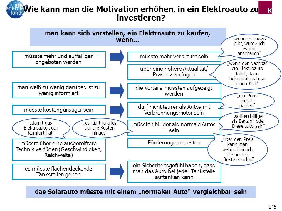 145 Wie kann man die Motivation erhöhen, in ein Elektroauto zu investieren.