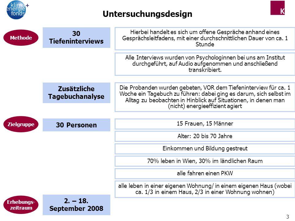 3 Untersuchungsdesign 30 Tiefeninterviews Hierbei handelt es sich um offene Gespräche anhand eines Gesprächsleitfadens, mit einer durchschnittlichen Dauer von ca.