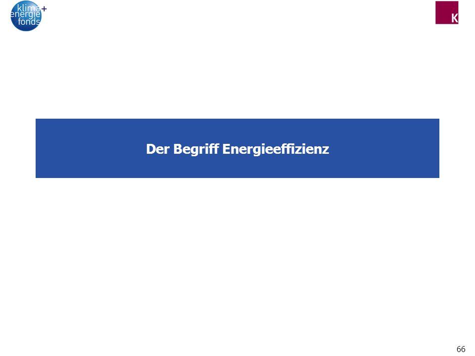 66 Der Begriff Energieeffizienz
