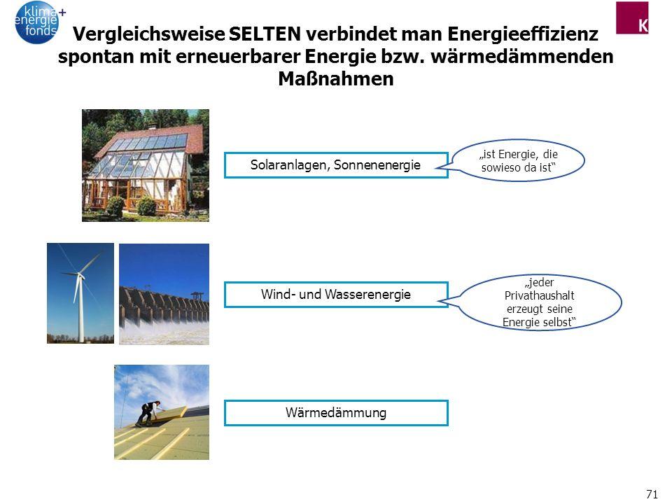 71 Vergleichsweise SELTEN verbindet man Energieeffizienz spontan mit erneuerbarer Energie bzw.