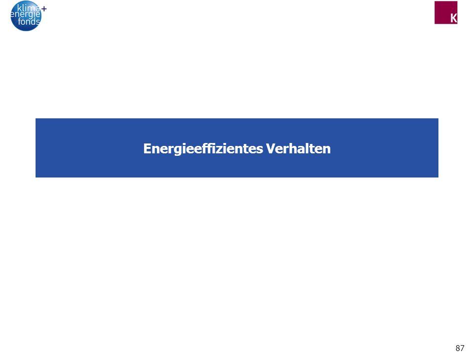 87 Energieeffizientes Verhalten