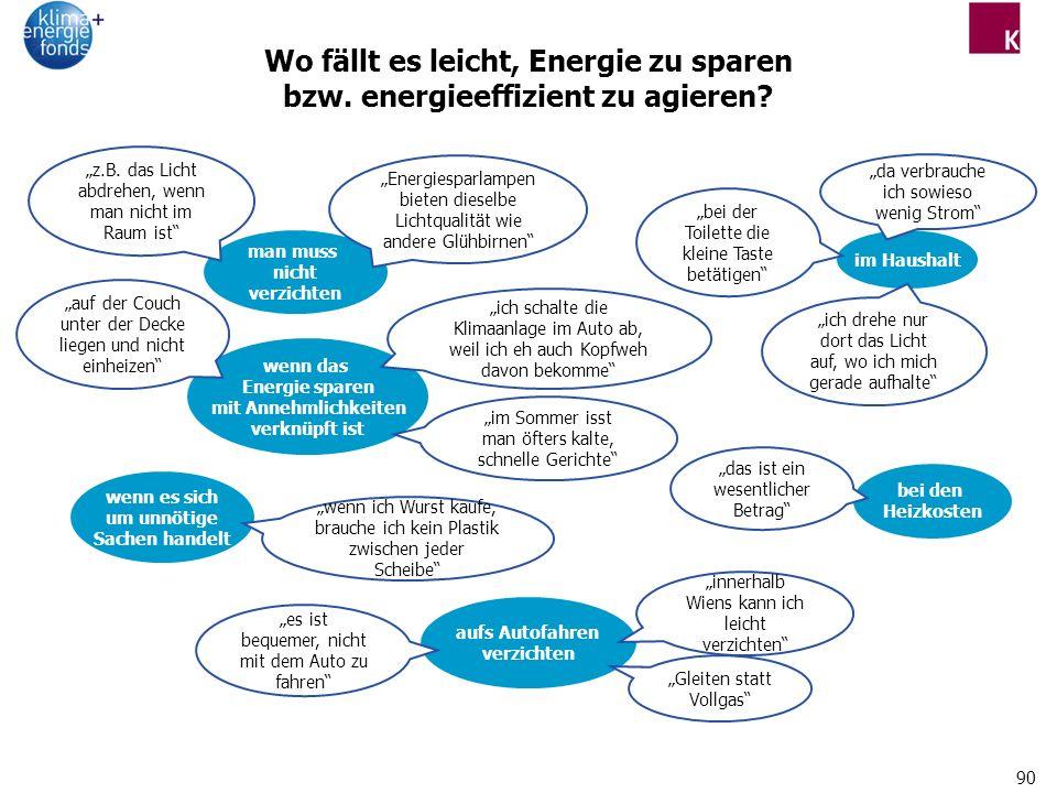 90 Wo fällt es leicht, Energie zu sparen bzw.energieeffizient zu agieren.