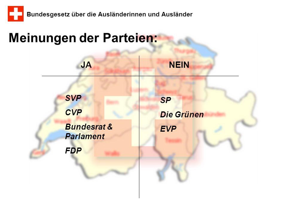 Bundesgesetz über die Ausländerinnen und Ausländer Meinungen der Parteien: JANEIN SVP CVP Bundesrat & Parlament FDP SP Die Grünen EVP