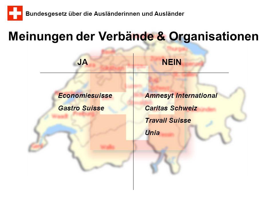 Bundesgesetz über die Ausländerinnen und Ausländer JANEIN Economiesuisse Gastro Suisse Amnesyt International Caritas Schweiz Travail Suisse Unia Meinu