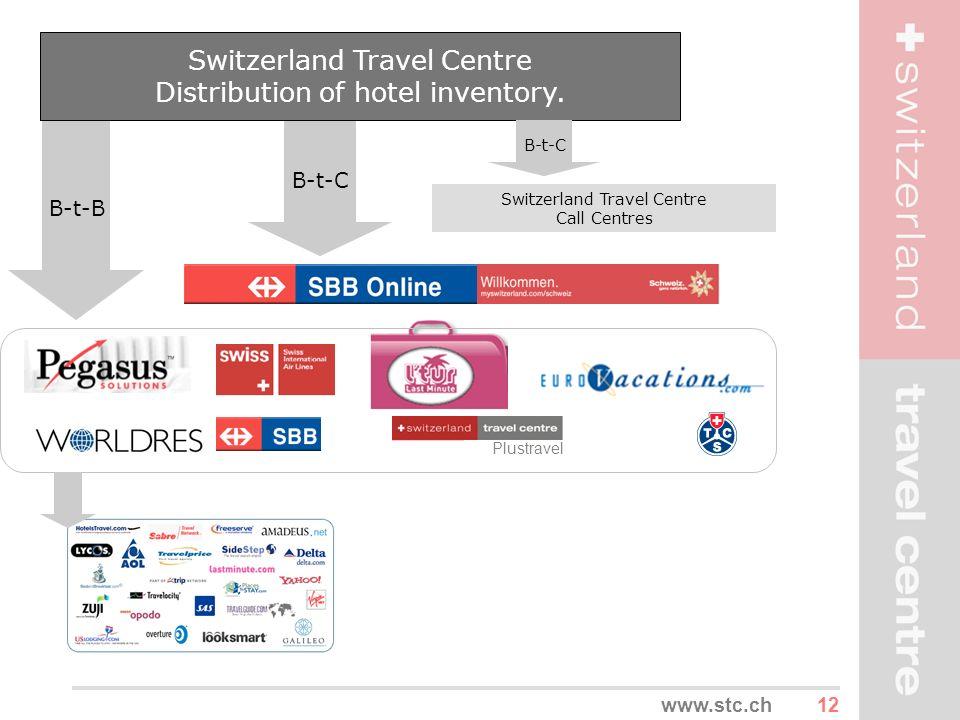 12www.stc.ch B-t-C B-t-B Plustravel Switzerland Travel Centre Distribution of hotel inventory. Switzerland Travel Centre Call Centres B-t-C