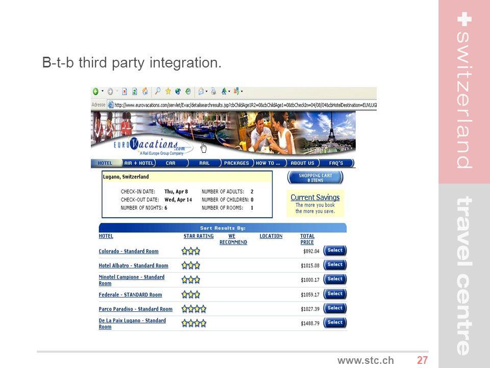 27www.stc.ch B-t-b third party integration.