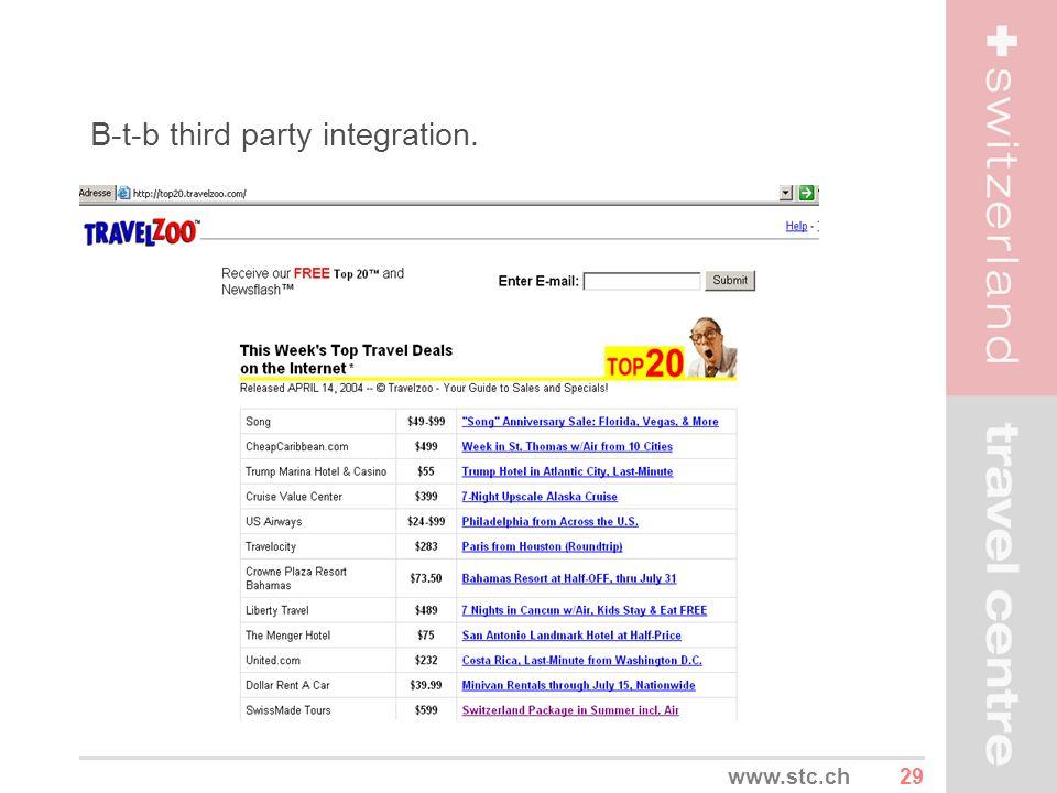 29www.stc.ch B-t-b third party integration.