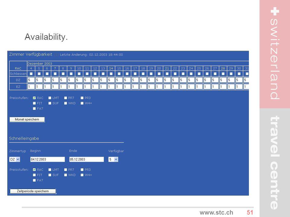 51www.stc.ch Availability.
