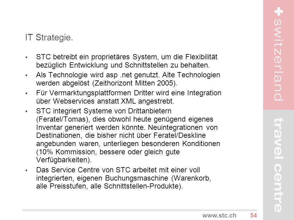 54www.stc.ch IT Strategie. STC betreibt ein proprietäres System, um die Flexibilität bezüglich Entwicklung und Schnittstellen zu behalten. Als Technol