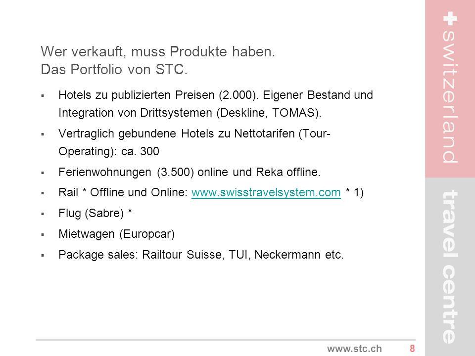 8 Wer verkauft, muss Produkte haben. Das Portfolio von STC. Hotels zu publizierten Preisen (2.000). Eigener Bestand und Integration von Drittsystemen