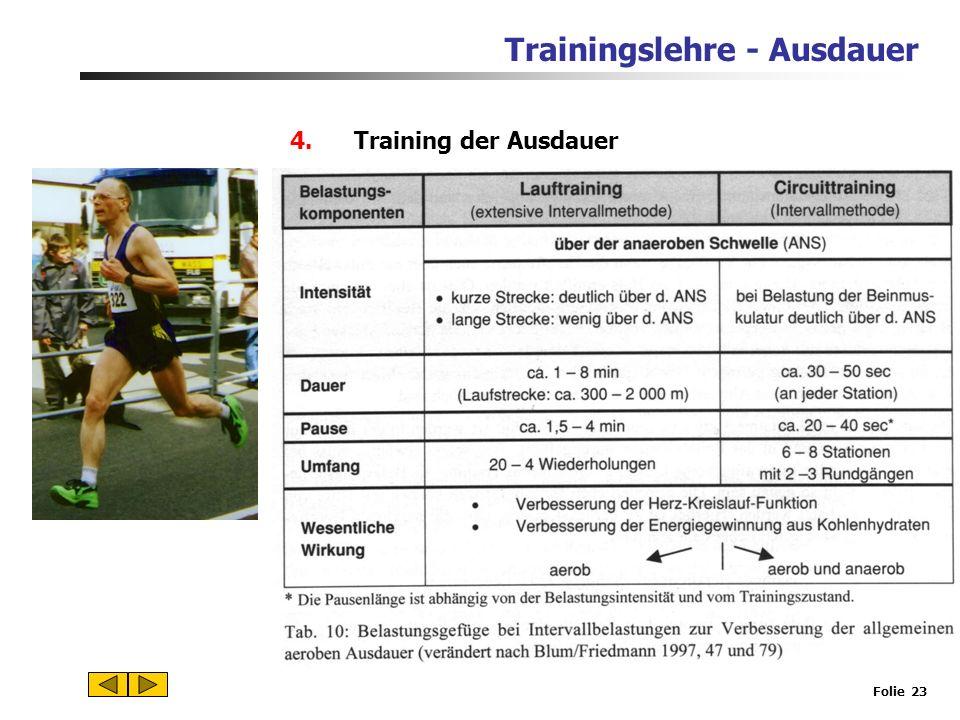 Trainingslehre - Ausdauer Folie 22 4.Training der Ausdauer Trainingsmethoden: Intervallmethoden