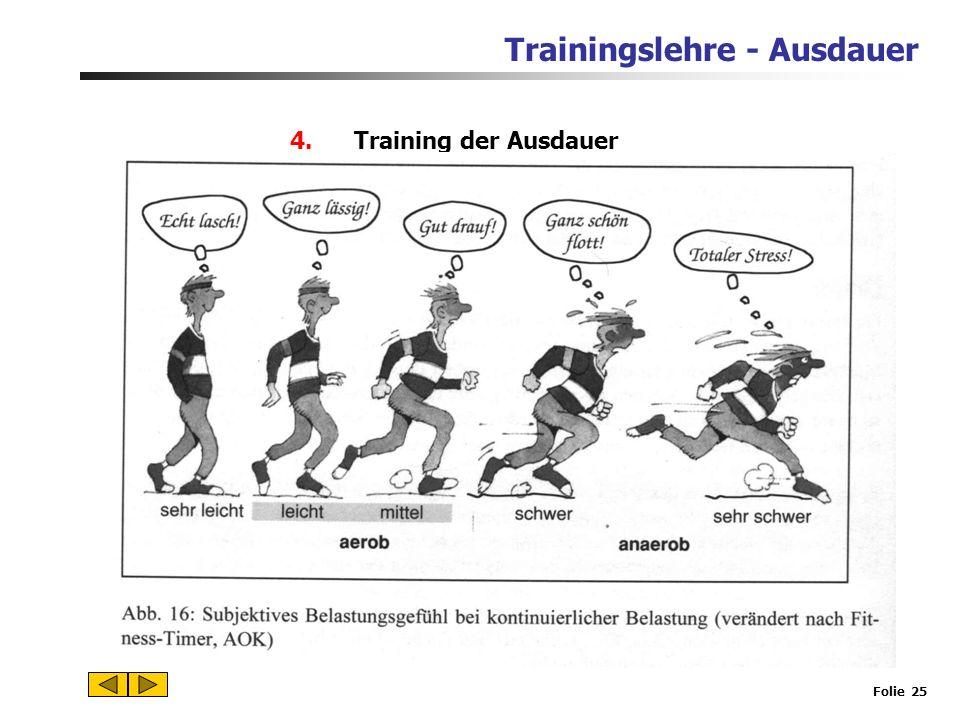 Trainingslehre - Ausdauer Folie 24 4.Training der Ausdauer Steuerung der Belastungsintensität bei der Dauermethode Subjektives Belastungsempfinden