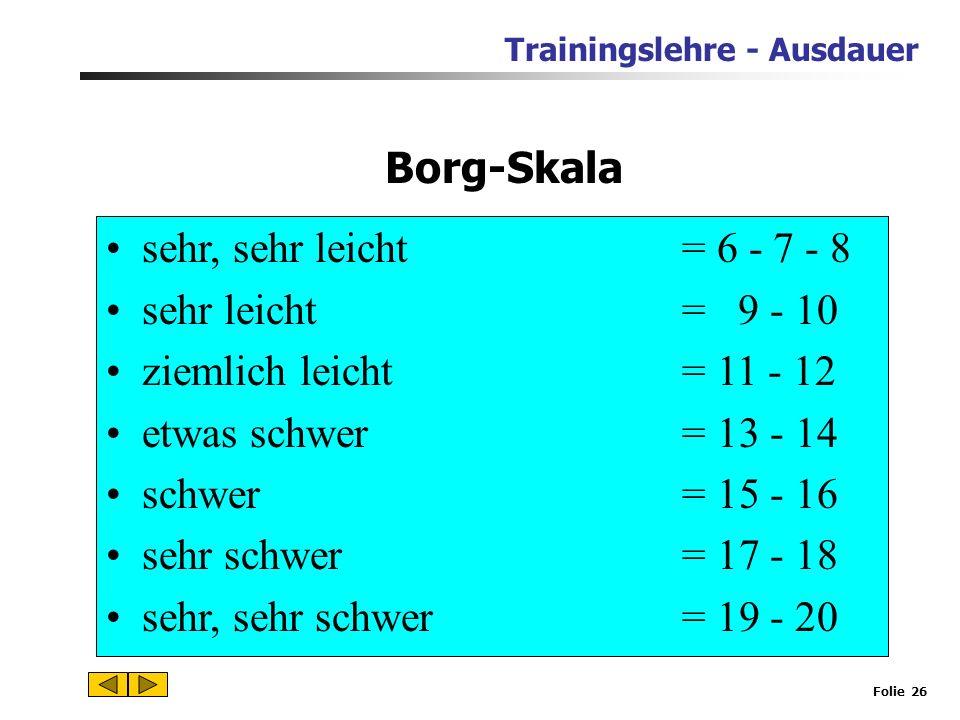 Trainingslehre - Ausdauer Folie 25 4.Training der Ausdauer