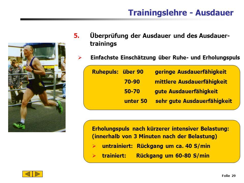 Trainingslehre - Ausdauer Folie 28 4.Training der Ausdauer Steuerung der Belastungsintensität bei der Dauermethode Maximale Herzfrequenz (S/min) = 220