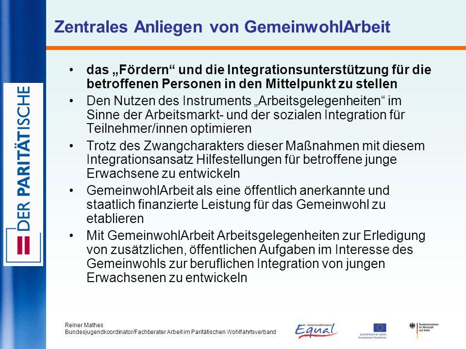 Reiner Mathes Bundesjugendkoordinator/Fachberater Arbeit im Paritätischen Wohlfahrtsverband Aufgaben Integrationsbegleitung Mindeststandard Nr.