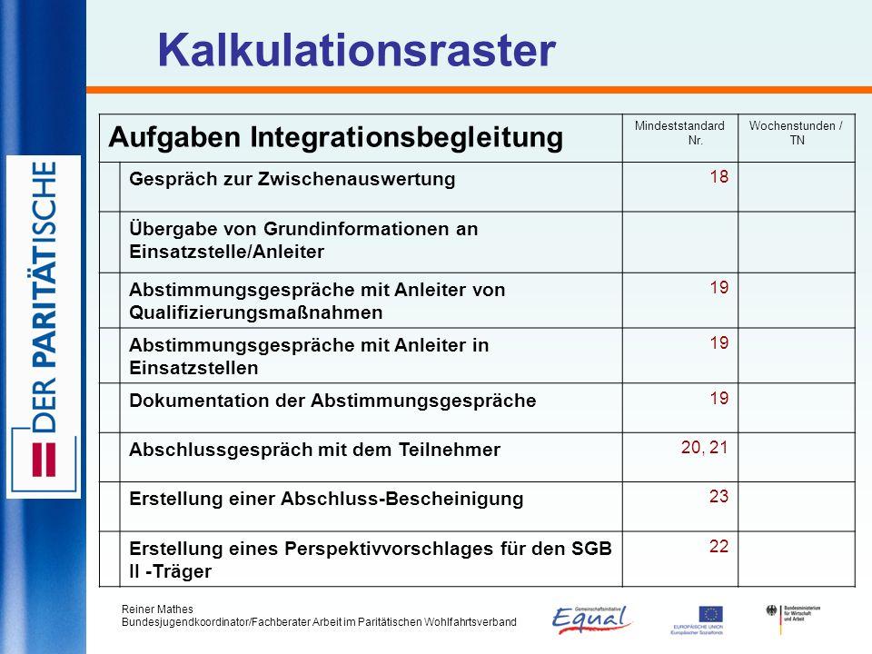 Reiner Mathes Bundesjugendkoordinator/Fachberater Arbeit im Paritätischen Wohlfahrtsverband Aufgaben Integrationsbegleitung Mindeststandard Nr. Wochen