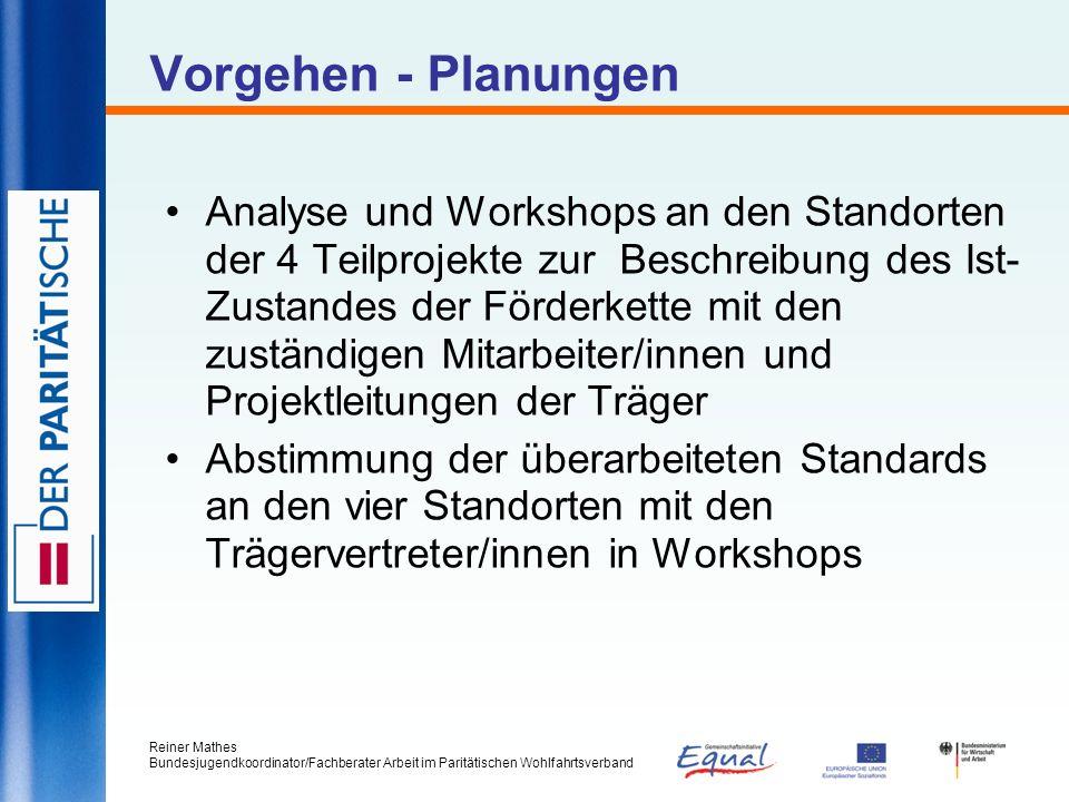 Reiner Mathes Bundesjugendkoordinator/Fachberater Arbeit im Paritätischen Wohlfahrtsverband Vorgehen - Planungen Analyse und Workshops an den Standort