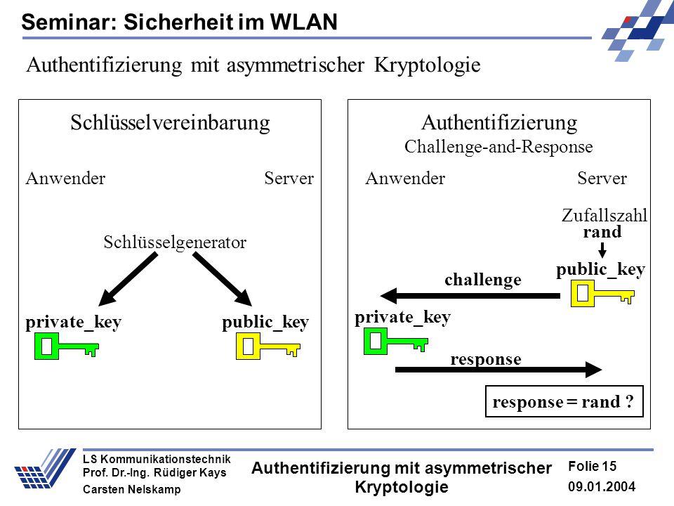 Seminar: Sicherheit im WLAN 09.01.2004 Folie 15 LS Kommunikationstechnik Prof. Dr.-Ing. Rüdiger Kays Carsten Nelskamp Authentifizierung mit asymmetris