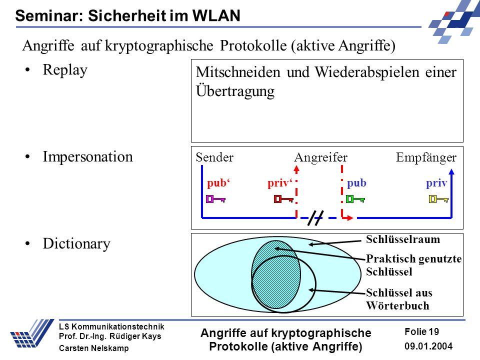 Seminar: Sicherheit im WLAN 09.01.2004 Folie 19 LS Kommunikationstechnik Prof. Dr.-Ing. Rüdiger Kays Carsten Nelskamp Angriffe auf kryptographische Pr