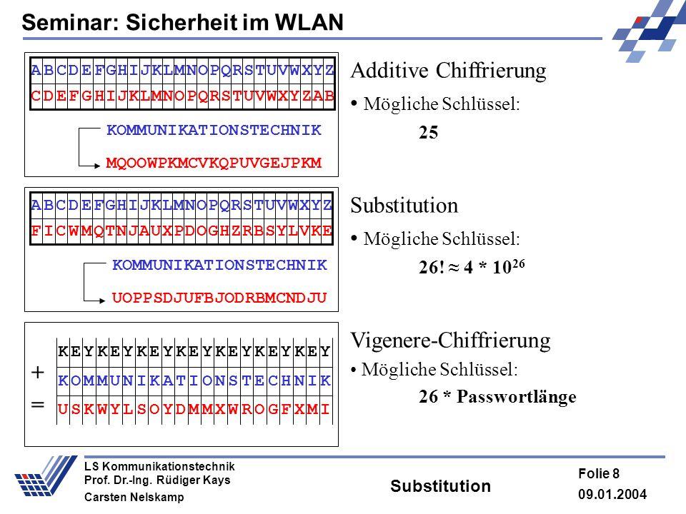 Seminar: Sicherheit im WLAN 09.01.2004 Folie 8 LS Kommunikationstechnik Prof. Dr.-Ing. Rüdiger Kays Carsten Nelskamp Substitution B Z AZYXWVUTSRQPONML
