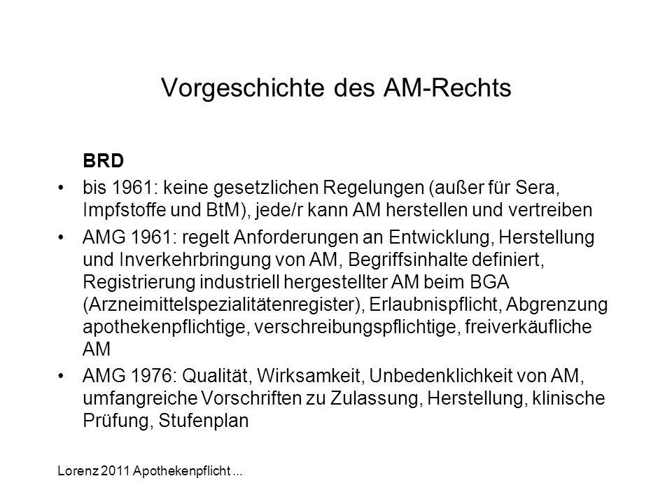 Lorenz 2011 Apothekenpflicht... Vorgeschichte des AM-Rechts BRD bis 1961: keine gesetzlichen Regelungen (außer für Sera, Impfstoffe und BtM), jede/r k