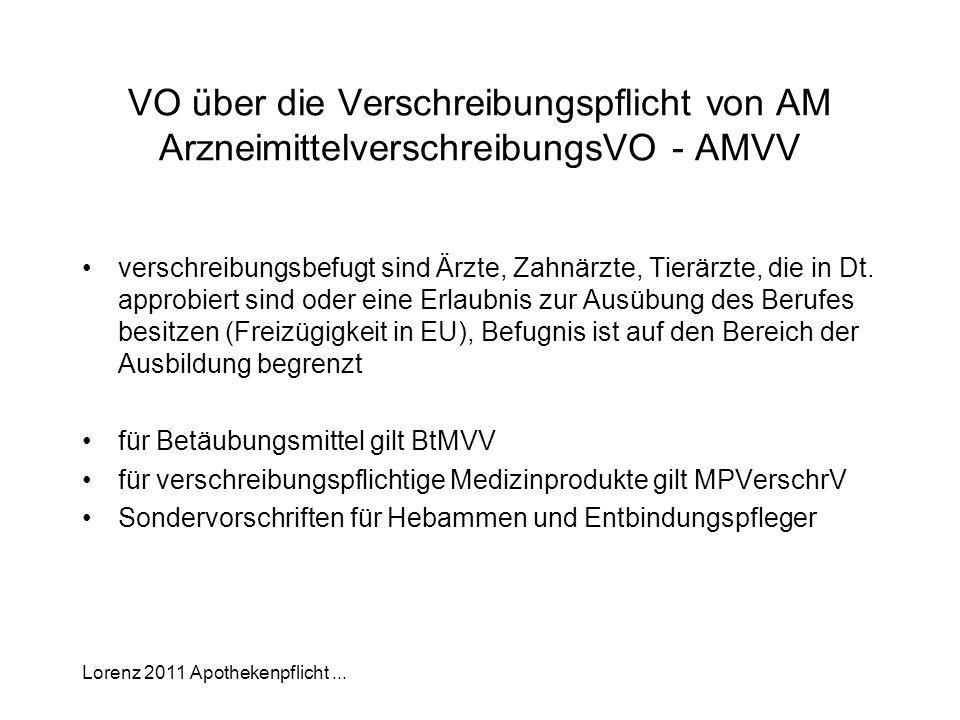 Lorenz 2011 Apothekenpflicht... VO über die Verschreibungspflicht von AM ArzneimittelverschreibungsVO - AMVV verschreibungsbefugt sind Ärzte, Zahnärzt