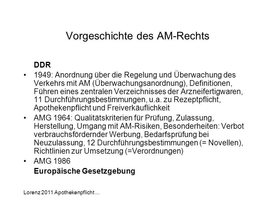 Lorenz 2011 Apothekenpflicht... Vorgeschichte des AM-Rechts DDR 1949: Anordnung über die Regelung und Überwachung des Verkehrs mit AM (Überwachungsano