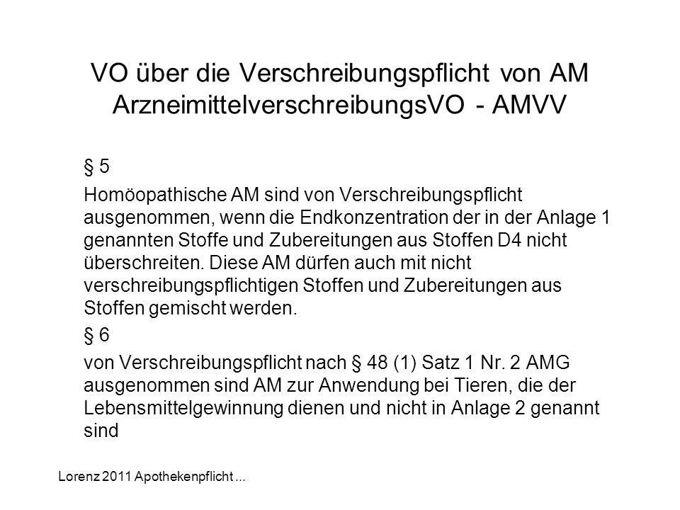 Lorenz 2011 Apothekenpflicht... VO über die Verschreibungspflicht von AM ArzneimittelverschreibungsVO - AMVV § 5 Homöopathische AM sind von Verschreib