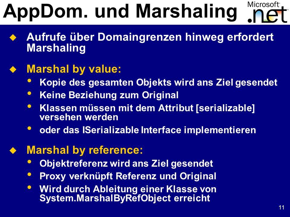 11 AppDom. und Marshaling Aufrufe über Domaingrenzen hinweg erfordert Marshaling Marshal by value: Kopie des gesamten Objekts wird ans Ziel gesendet K