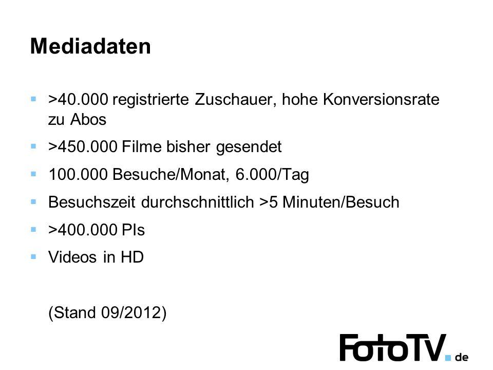 Mediadaten >40.000 registrierte Zuschauer, hohe Konversionsrate zu Abos >450.000 Filme bisher gesendet 100.000 Besuche/Monat, 6.000/Tag Besuchszeit durchschnittlich >5 Minuten/Besuch >400.000 PIs Videos in HD (Stand 09/2012)