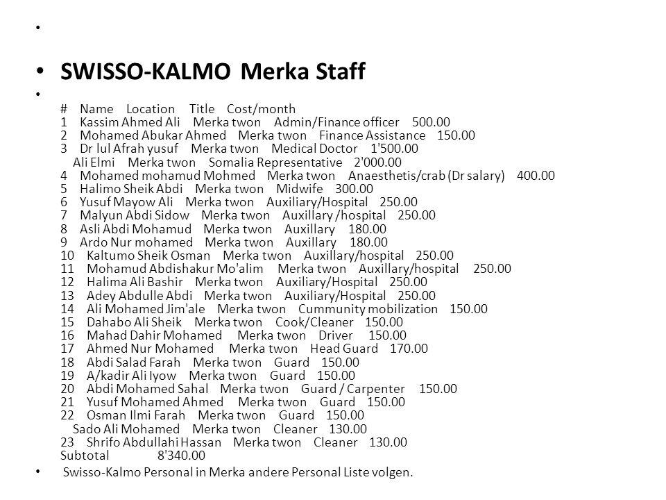 SWISSO-KALMO Merka Staff # Name Location Title Cost/month 1 Kassim Ahmed Ali Merka twon Admin/Finance officer 500.00 2 Mohamed Abukar Ahmed Merka twon