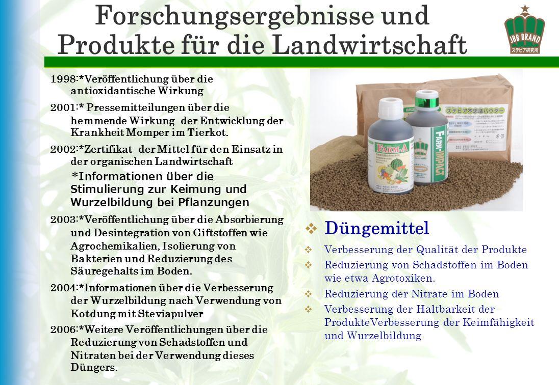 Forschungsergebnisse und Produkte für die Landwirtschaft 1998:*Veröffentlichung über die antioxidantische Wirkung 2001:* Pressemitteilungen über die h
