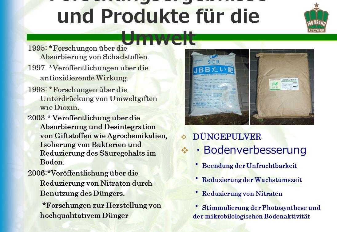 Forschungsergebnisse und Produkte für die Umwelt 1995: *Forschungen über die Absorbierung von Schadstoffen. 1997: *Veröffentlichungen über die antioxi