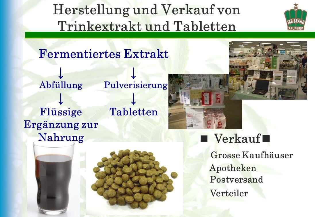Herstellung und Verkauf von Trinkextrakt und Tabletten Fermentiertes Extrakt Verkauf Grosse Kaufhäuser Apotheken Postversand Verteiler Abfüllung Flüss