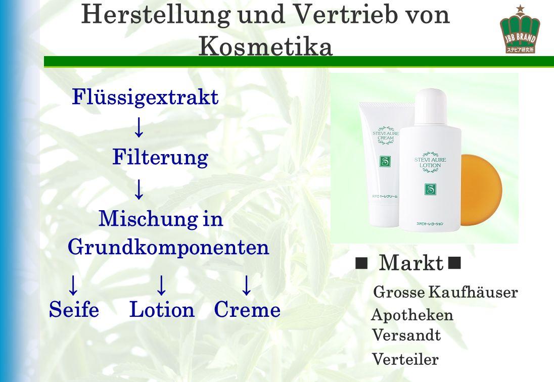Herstellung und Vertrieb von Kosmetika Flüssigextrakt Filterung Mischung in Grundkomponenten Markt Grosse Kaufhäuser Apotheken Versandt Verteiler Seif
