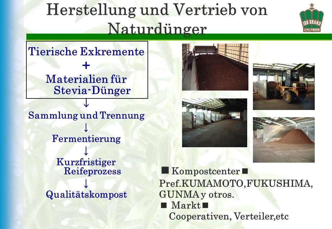 Herstellung und Vertrieb von Naturdünger Tierische Exkremente Materialien für Stevia-Dünger Sammlung und Trennung Fermentierung Kurzfristiger Reifepro