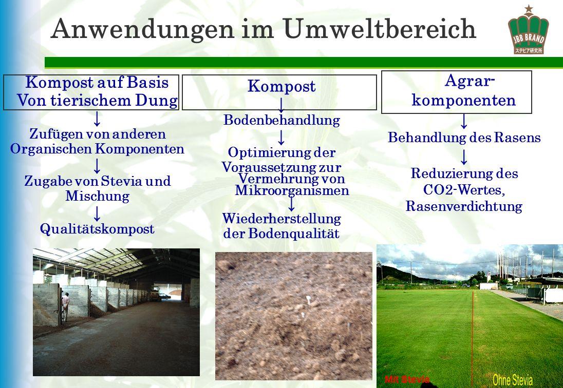 Anwendungen im Umweltbereich Mit Stevia Agrar- komponenten Behandlung des Rasens Reduzierung des CO2-Wertes, Rasenverdichtung Kompost auf Basis Von ti