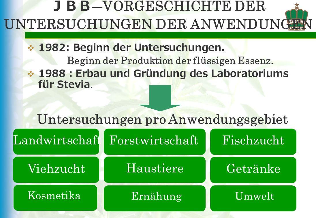 VORGESCHICHTE DER UNTERSUCHUNGEN DER ANWENDUNGEN 1982: Beginn der Untersuchungen. Beginn der Produktion der flüssigen Essenz. 1988 Erbau und Gründung