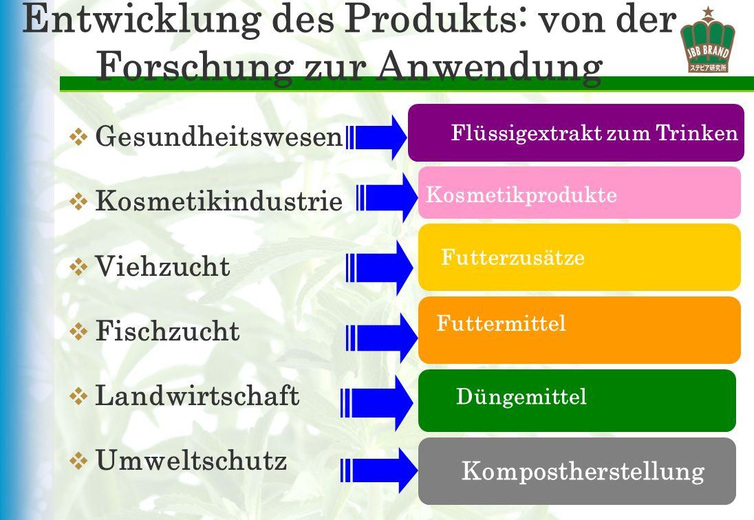 Entwicklung des Produkts: von der Forschung zur Anwendung Gesundheitswesen Kosmetikindustrie Viehzucht Fischzucht Landwirtschaft Umweltschutz Flüssige