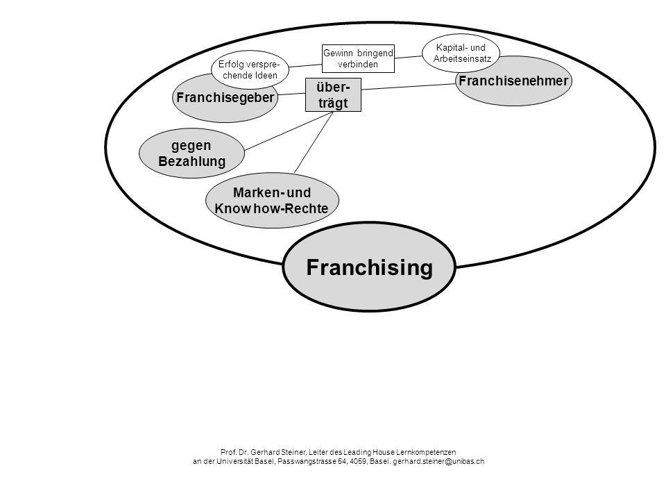 gegen Bezahlung Franchisegeber Marken- und Know how-Rechte Franchisenehmer Franchising über- trägt Prof. Dr. Gerhard Steiner, Leiter des Leading House