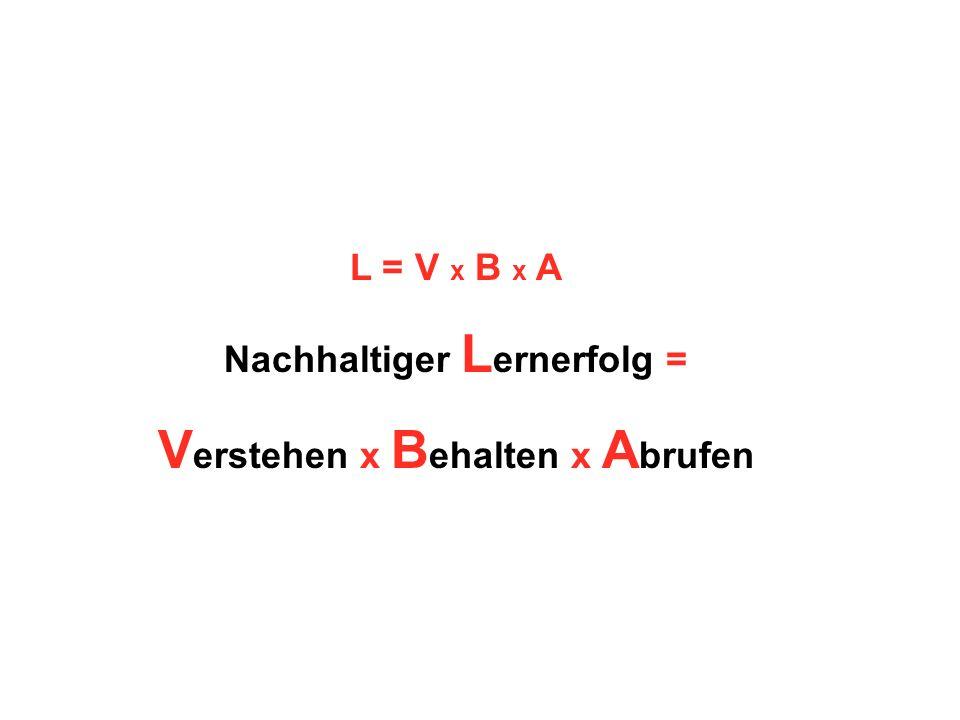 Nachhaltiger L ernerfolg = V erstehen x B ehalten x A brufen