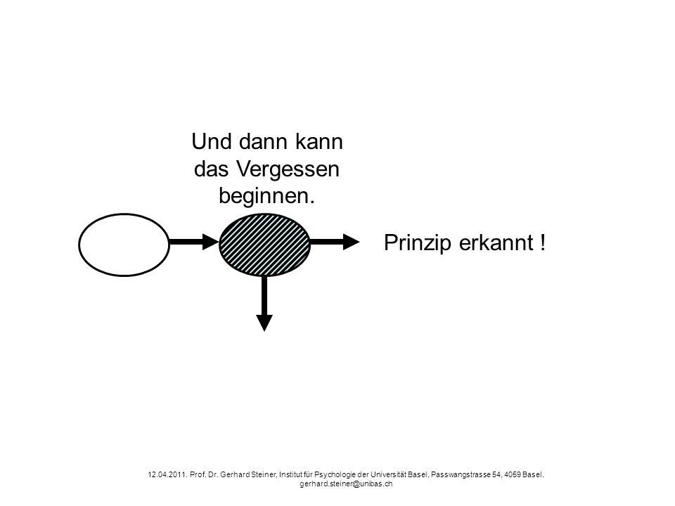 Prinzip erkannt ! 12.04.2011. Prof. Dr. Gerhard Steiner, Institut für Psychologie der Universität Basel, Passwangstrasse 54, 4059 Basel. gerhard.stein