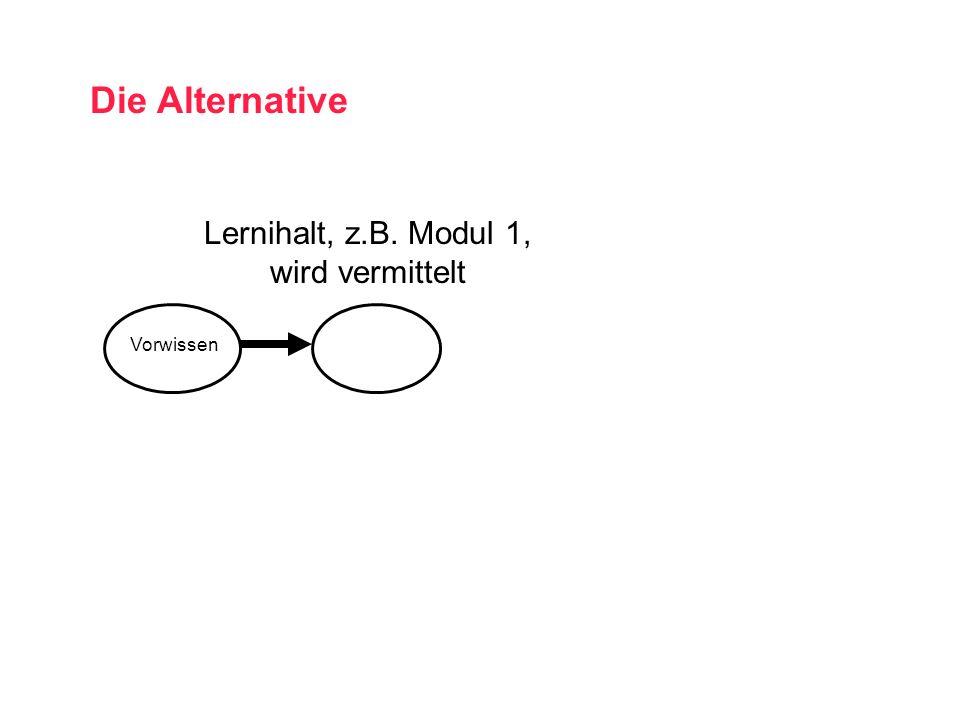 Lernihalt, z.B. Modul 1, wird vermittelt Die Alternative Vorwissen