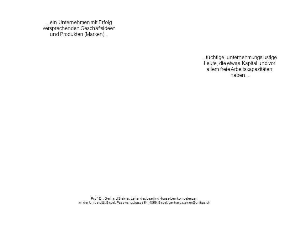 ThermoplasteDuroplasteElastomere Wortbedeu- tung Makromo- lekülstruk- tur Grund für die Festigkeit