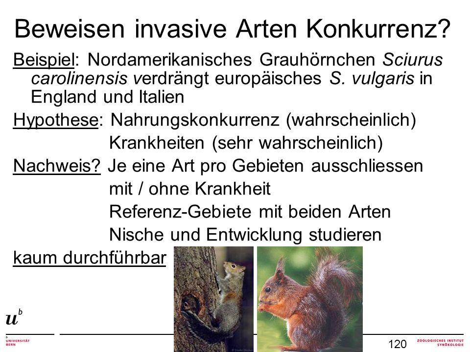 Beweisen invasive Arten Konkurrenz.